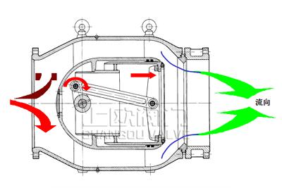活塞式调流调压阀的设计特点.png
