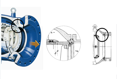 活塞式调流调压阀出口四种形式之一 E形:截弯取直结构:.jpg