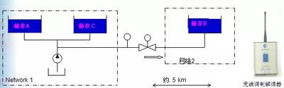 调流调压阀布线设计.jpg
